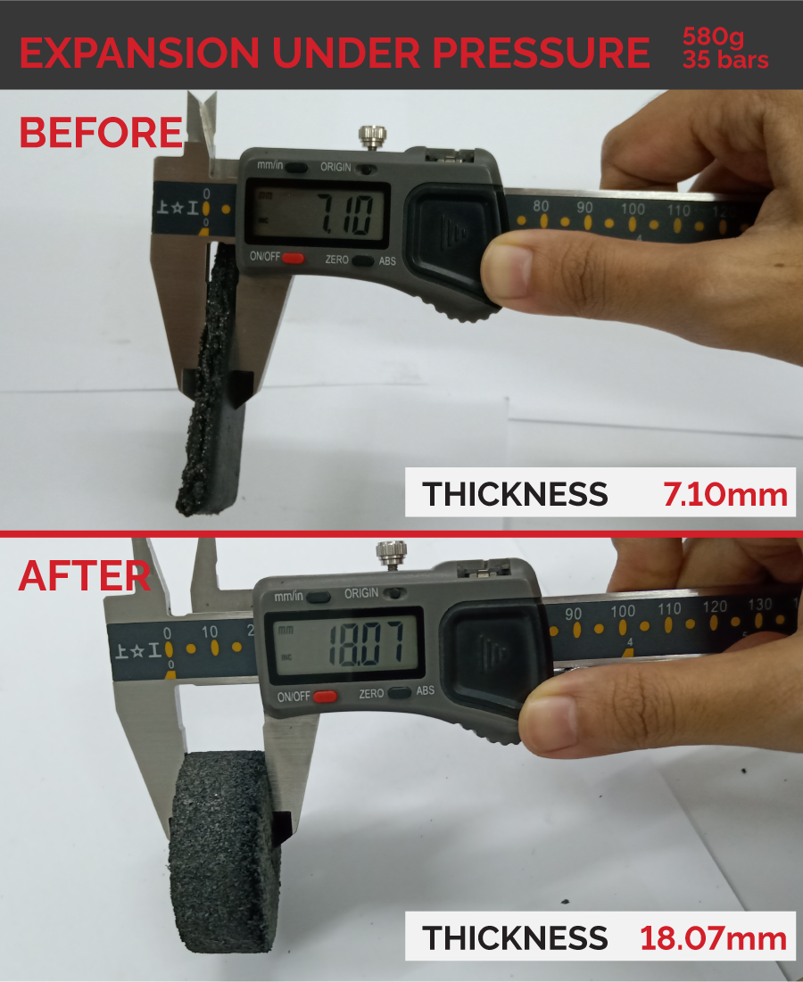 A before and after of an intumescent expansion expansion test conducted in the lab. Under a pressure of about 35 bars, SEALz® Flex Seals expanded from 7.10mm to 18.07mm