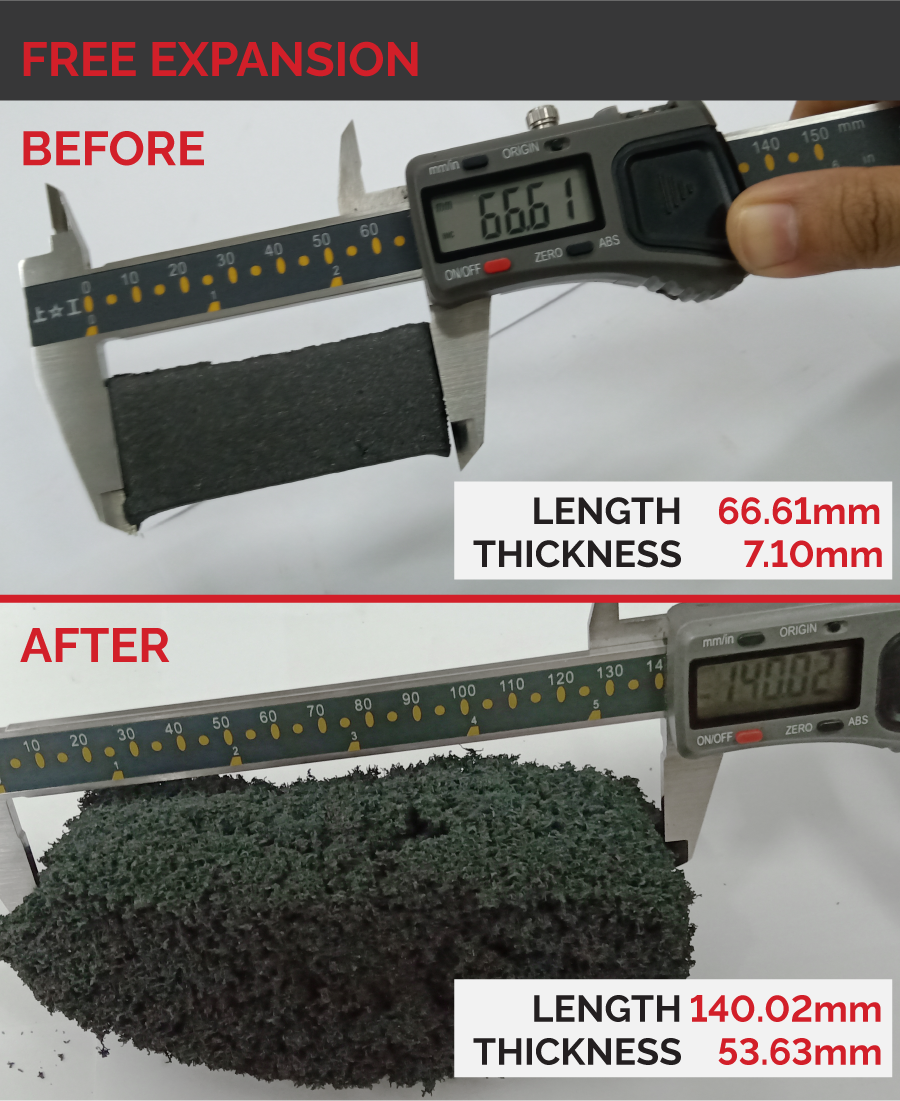 A before and after of an intumescent expansion expansion test conducted in the lab. Under a pressure of about 35 bars, SEALz® Flex Seals expanded from 66.61 mm long and 7.10 mm thick to 140.02mm long and 53.63mm thick.